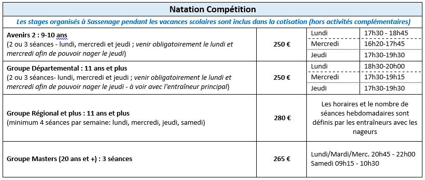 Tarifs Natation Compétition CNS 2019-2020