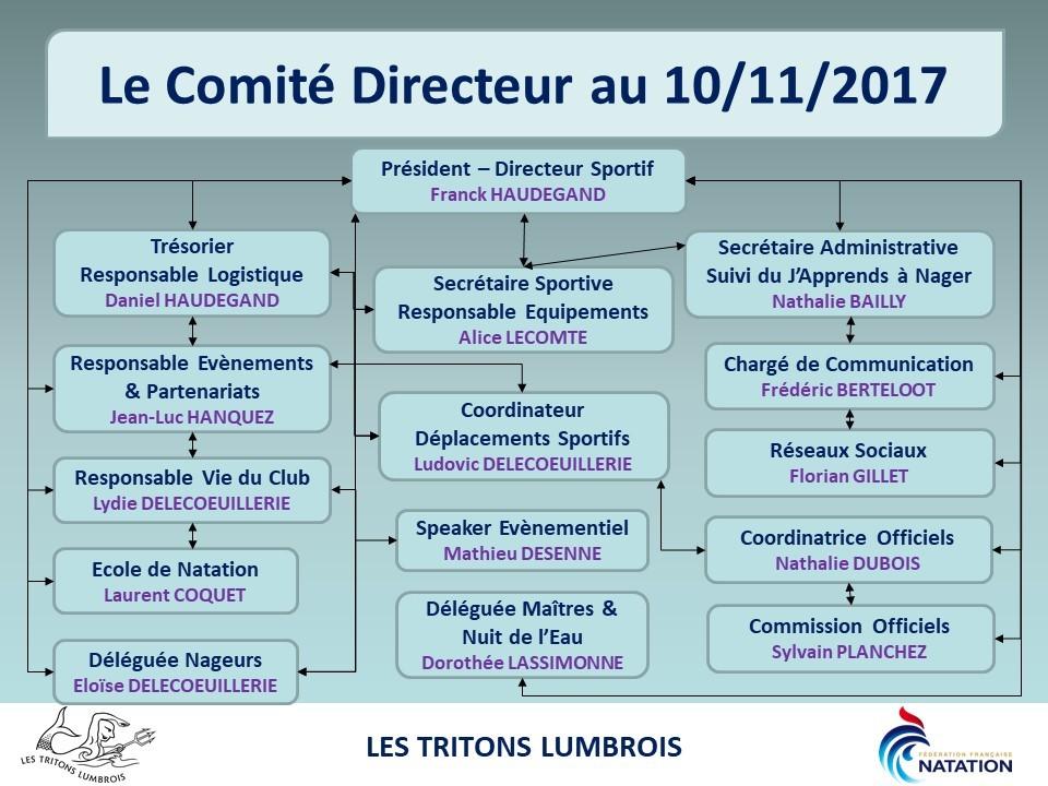 Comité Tritons 2017-2018